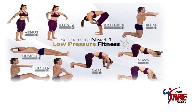 """Método Low Pressure Fitness – A.B. HIPOPRESIVOS – Nivel 1"""